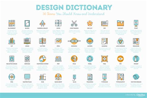 layout as an elements of visual design graphic designers cheat sheets that simplify design