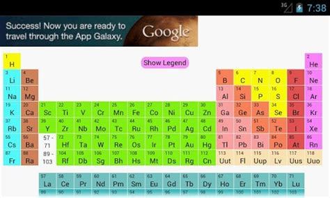 iphone table layout ios implement periodic table like grid layout in iphone