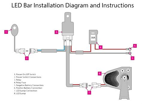 car wiring led bar with relay light wiring diagram