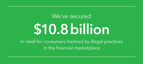 The Consumer Finance Protection Bureau S Blog Protection Bureau