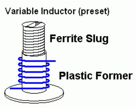 use of inductor inductors