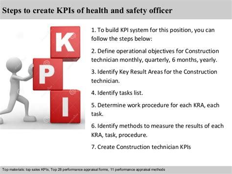 health and safety officer kpi