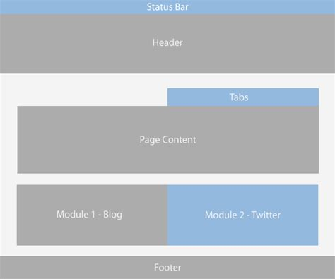 design web layout with div mmp 240 midterm resources