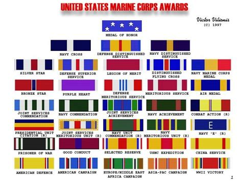 military badges and rank medals of america u s m c pins awards and ribbons what they are marine