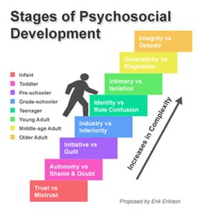 humanitarian work psychology and the global development agenda studies and interventions books social development human development