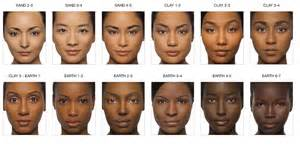 best colors for skin tone how to choose the right foundation for your skin colour
