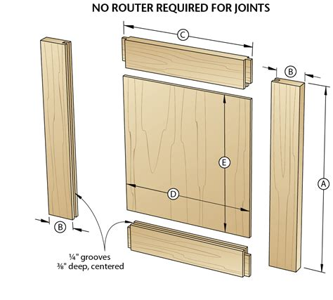 how to simple cabinet doors cabinets the easy way wood magazine