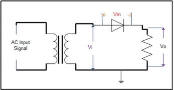 half wave rectifier ece tutorials