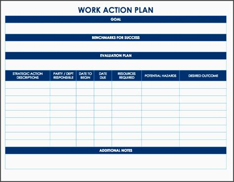 action plan layout lcvp 9 career planning checklist layout sletemplatess