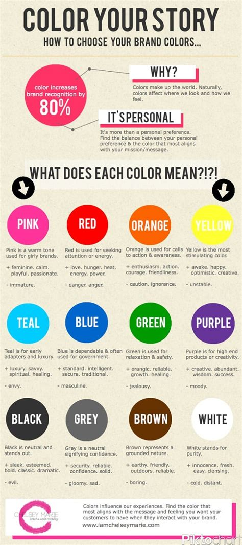 what do colors 50 best infographics for web designers color theory edition