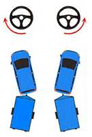 Steering Wheel Reversing Car Top Tips For Reversing Your Trailer Abel Car Rentals