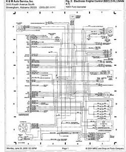 fleetwood motorhome wiring diagrams ignition fleetwood free engine image for user manual