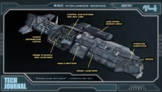 J Mat Sci by Image Schematics Jpg Stargate Wiki Fandom