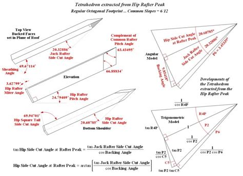 How To Cut A Hip Rafter Hip And Valley Roof Compound Angle Formulas And Geometry