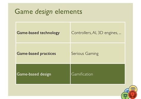 game design terms game design elements game based technology