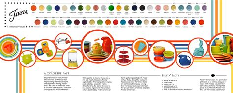 fiestaware color chart color chart best 25 ware colors ideas on