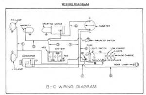 farmall c wiring harness farmall tractor wiring diagram wiring diagrams