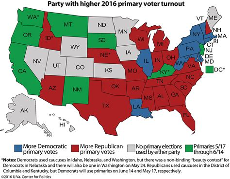 high primary turnouts any clues for the fall larry j high primary turnouts any clues for the fall rasmussen