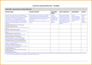 work plan template 9 work plan template cashier resume