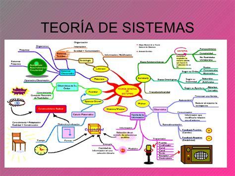 or 237 gen de la teoria general de sistemas pdf teor 237 a general de los