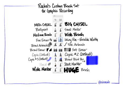 sketchbook pro custom brushes digital visual facilitation tools tips and tech for