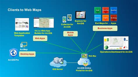 arcgis webapp builder tutorial arcgis for server an introduction ppt video online download