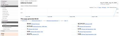 adsense google analytics relat 243 rio de ganhos do google adsense no google analytics