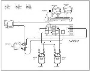 peg perego tractor wiring diagram peg get free image about wiring diagram