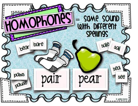 printable homophone poster homophone homograph posters pdf teach me how to spell