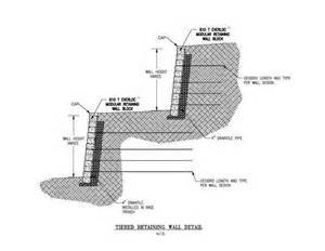 how to build a brick retaining wall