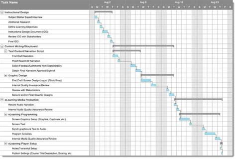 Project Management Worksheet by Sle Project Tracking Spreadsheet Project Management
