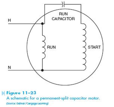 capacitor run motor characteristics permanent split capacitor motor hvac troubleshooting