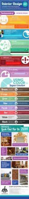 interior design 101 learn decorating basics interior design 101 home design