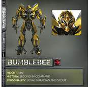 Transformers Roll Out BUMBLEBEE Autobot In The Last
