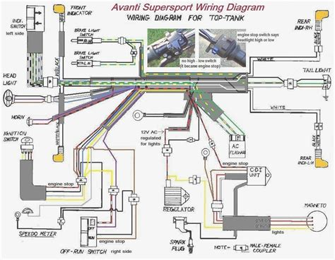 stator wiring diagram for a 150 cc