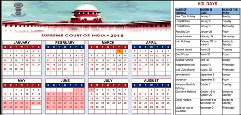 India Calendã 2018 Calendar 2018 India 5 2018 Calendar Printable For Free