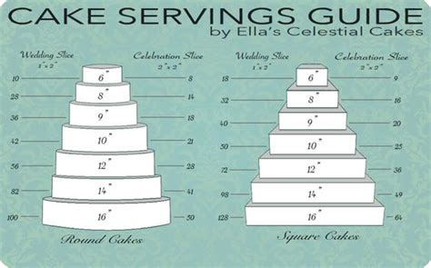 average wedding cake cost mn square cakes cake pricing and and then on
