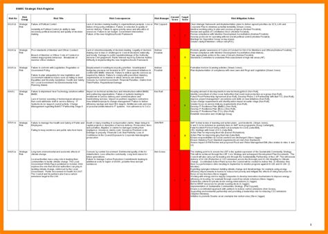 Management Resume Examples by 5 Key Risk Indicators Template Ledger Paper