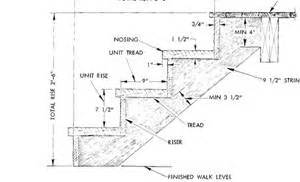 Stair Stringer Thickness by Stair Design Code Design Of Your House Its Good Idea