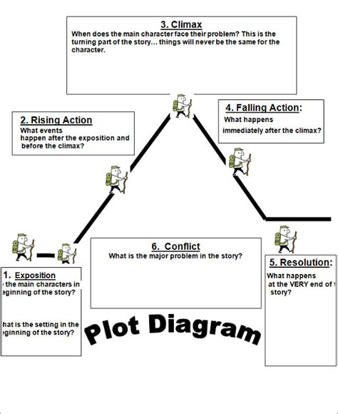 plot diagram plot diagram template free word excel documents