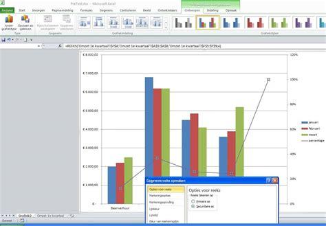 tutorial excel grafieken excel tip grafieken maken met secundaire as avk