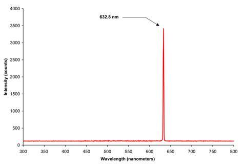laser diodes spectrum laser diode spectrum 28 images high power multimode laser diode 8w gan based multi emitter