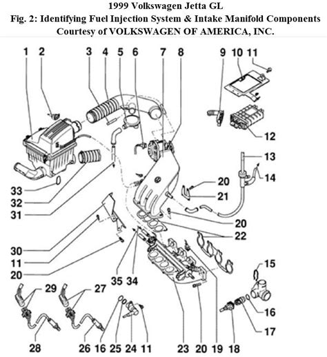 volkswagen golf mk4 ignition diagram imageresizertool