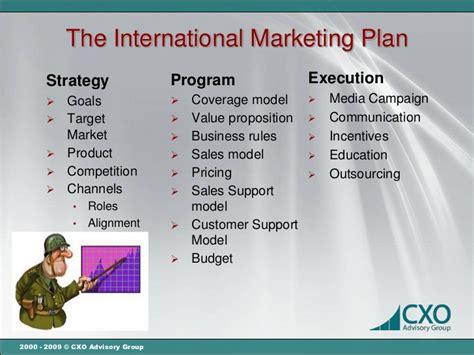 international marketing plan template developing your international market strategy