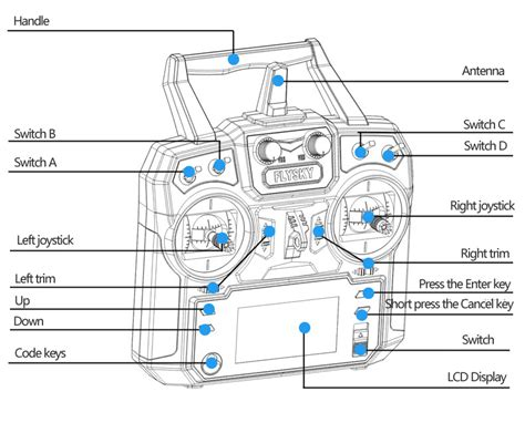 Rx Flysky 24g 6ch Fs Ia6b Receiver Ppm Output W Ibus flysky fs i6 6ch transmitter ia6b 2 4ghz ppm telemetry