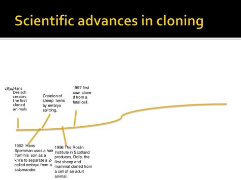 advances in hair cloning human cloning