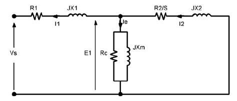 induction generator equivalent circuit model per phase equivalent circuit of the induction generator
