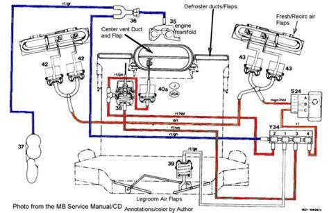 2009 sl 550 remove door lock cylinder peachpartswiki center vent defroster relationship