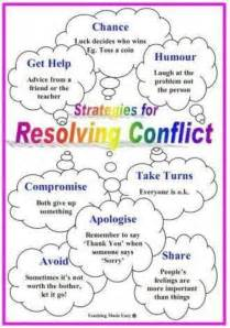 Real Steps To Resolution Relax With by Resolving Conflict Poster Slp Social Skills And Social