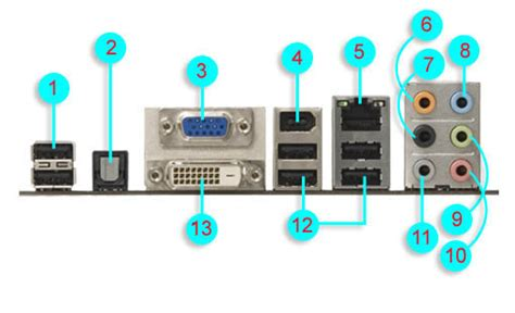 6 Audio Ports On Motherboard by H Rs880 Uatx Aloe Hp 537376 001 H Rs880 Aloe Motherboard